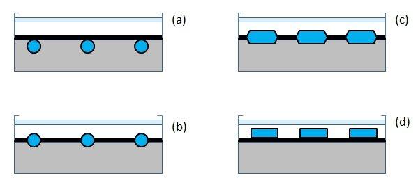 colectores solares de placa plana